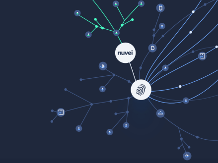 Nuvei and Forter partner to fight fraud and provide easy global payments